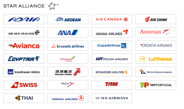 airlines offers